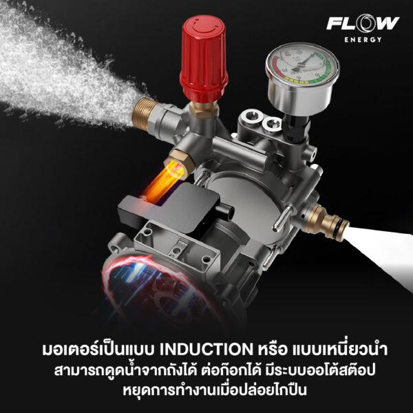 เครื่องฉีดน้ำแรงดันสูง FLOW B1 EXTRA